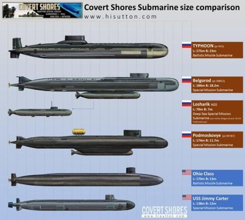 Siêu tàu ngầm chiến lược Belgorod của Nga và những đồn đoán - Ảnh 1.