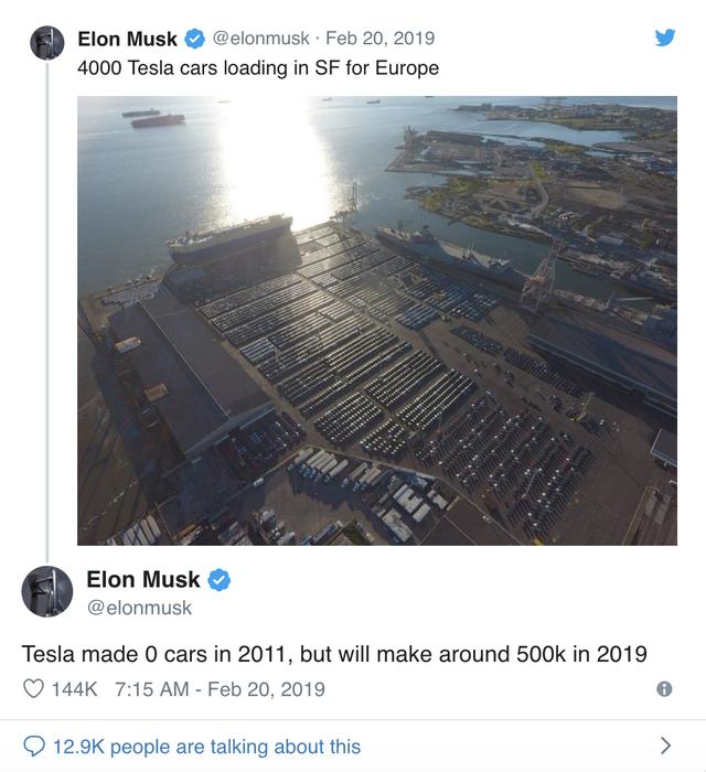 Mây đen bủa vây Tesla, Elon Musk mất hơn 1 tỷ USD chỉ trong vòng 2 phút ngắn ngủi và hầu toà vì vạ miệng - Ảnh 3.