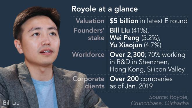 Startup Trung Quốc này đã qua mặt điện thoại màn hình gập của Samsung và Huawei như thế nào? - Ảnh 2.