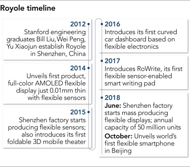 Startup Trung Quốc này đã qua mặt điện thoại màn hình gập của Samsung và Huawei như thế nào? - Ảnh 5.