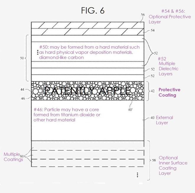 Các thiết bị của Apple sẽ bền hơn nhờ được phủ một lớp hạt nano mới - Ảnh 1.