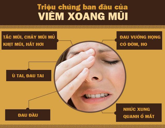 Bệnh viêm xoang mũi là gì? Nguyên nhân, triệu chứng và cách chữa triệt để - Ảnh 2.