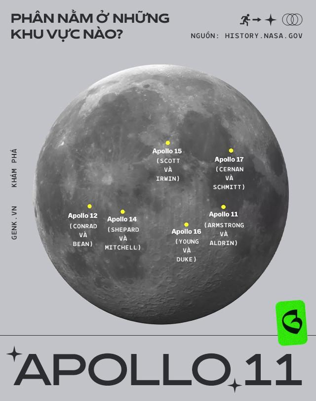 Phi hành gia đã để lại hàng đống phân trên Mặt Trăng và lần tới, chúng ta sẽ phải lên đó mang chúng về - Ảnh 9.