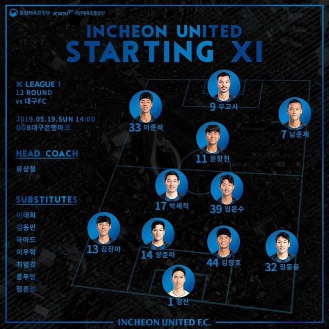 Công Phượng đá 20 phút, tân HLV Incheon United ra mắt với thất bại đáng tiếc - Ảnh 3.