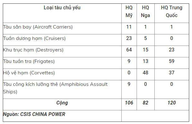 Kế hoạch đóng tàu sân bay và chiến lược hải quân viễn dương của Trung Quốc - Ảnh 7.