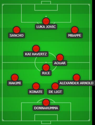 Đội hình măng non khuynh đảo châu Âu mùa giải 2018/19 - Ảnh 12.