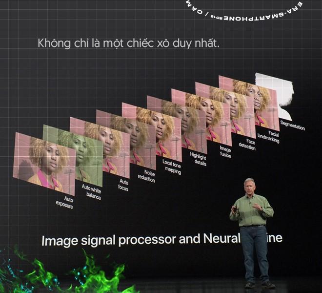 Quên số chấm, cảm biến hay ống kính đi, vì tương lai nhiếp ảnh smartphone phải là những dòng code - Ảnh 16.