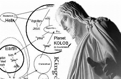 Giả thuyết về hành tinh Kolob: Cội nguồn sức mạnh của vũ trụ - Ảnh 3.