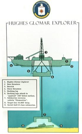 CIA và dự án trục vớt tàu ngầm Liên Xô - Ảnh 1.