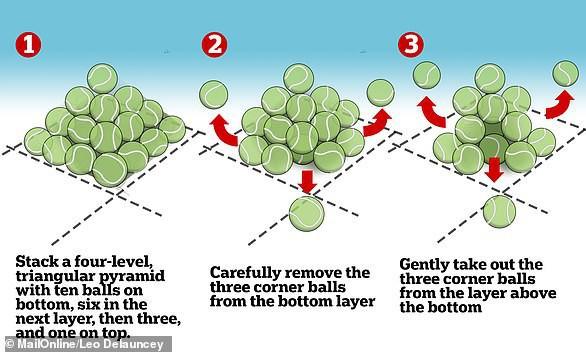 Không cần keo hay hồ dán, nhà vật lý vẫn dựng được cả tòa tháp bóng tennis bằng một thứ chúng ta vẫn tiếp xúc mỗi ngày - Ảnh 2.