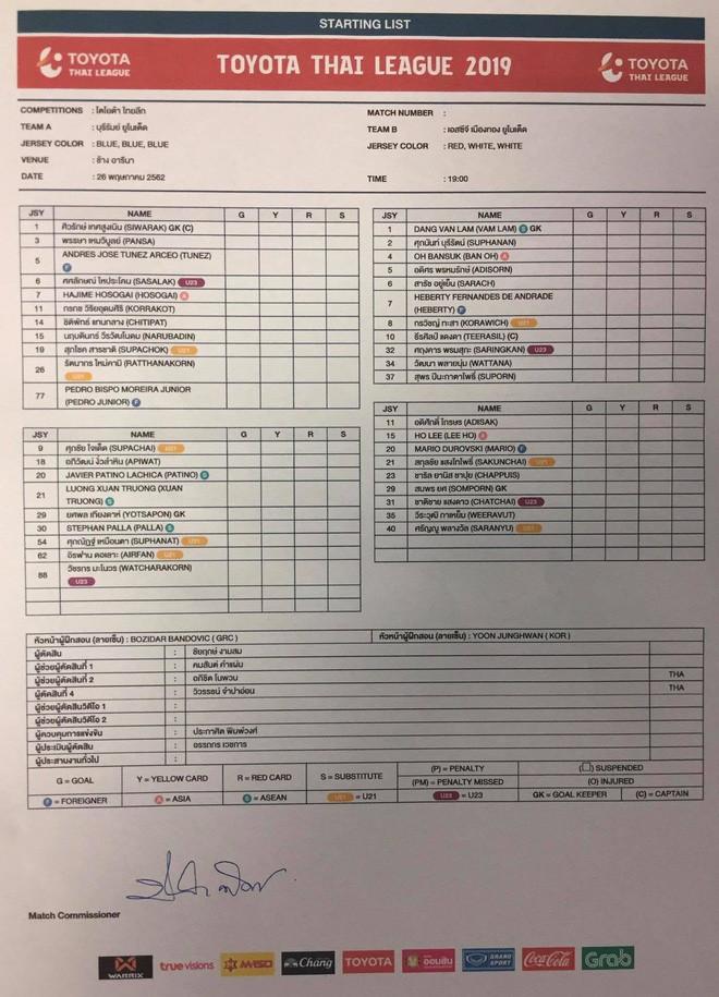 Chơi xuất sắc, Đặng Văn Lâm chỉ chịu thua sự may mắn của ngôi sao U23 Thái Lan - Ảnh 2.