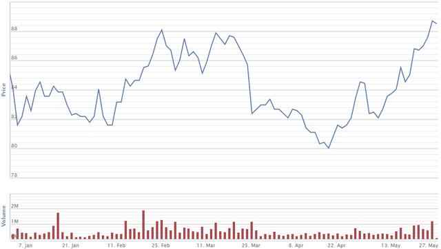 2 tháng sau khi lên làm CEO, ông Trần Kinh Doanh chi gần 44 tỷ đồng gom cổ phiếu Thế Giới Di Động - Ảnh 1.