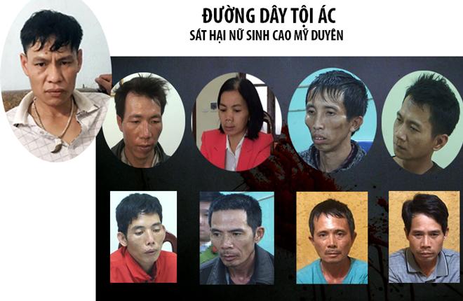 Đại tá công an tiết lộ thời điểm thắp hương khai quật tử thi nữ sinh giao gà ở Điện Biên - Ảnh 1.