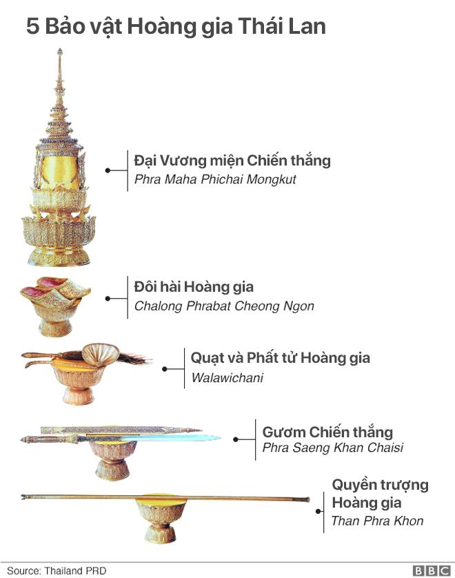 Lễ đăng cơ của Quốc vương Thái Lan: Tắm nước thiêng, đội trên đầu hơn 7kg vàng và những điều độc đáo khác - Ảnh 5.