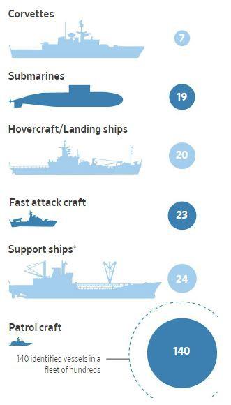 Tàu cao tốc + Thủy lôi: Chiến thuật đánh du kích của Iran khiến Mỹ phải lạnh gáy - Ảnh 2.