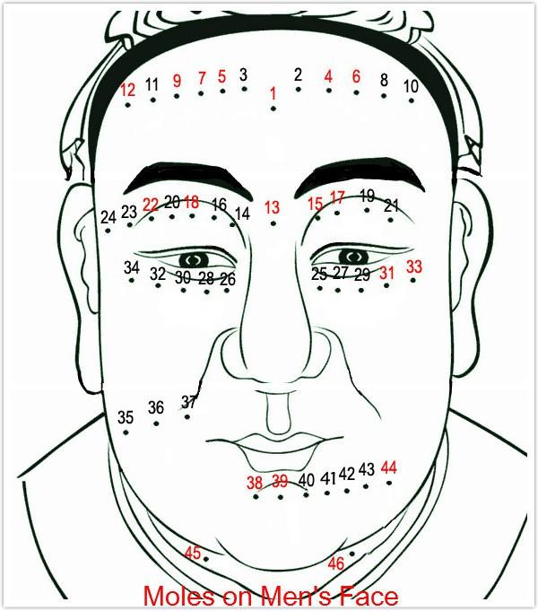Giải mã ý nghĩa của các vị trí nốt ruồi trên khuôn mặt - Ảnh 1.