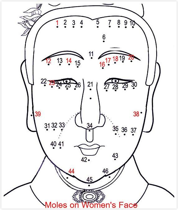 Giải mã ý nghĩa của các vị trí nốt ruồi trên khuôn mặt - Ảnh 2.