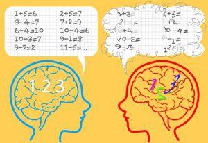 Tất cả chúng ta đều được sinh ra với bộ não của nhà toán học, dù bạn có nhận ra hay không - Ảnh 3.