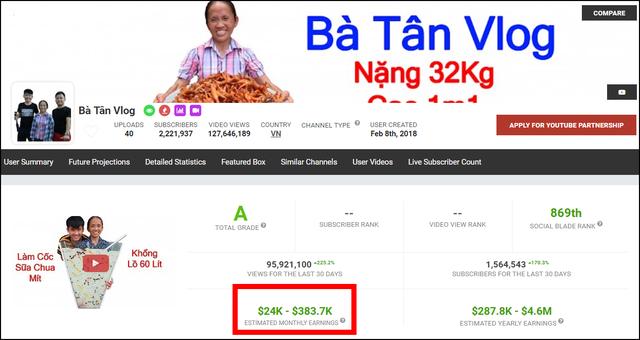 Thu nhập thật sự của Bà Tân Vlog đã được tiết lộ, có khủng như đồn đoán? - Ảnh 2.