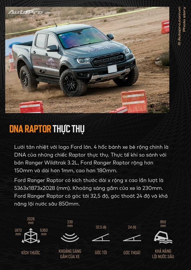 11 điểm chất nhất của Ford Ranger Raptor lý giải cơn sốt siêu bán tải - Ảnh 2.