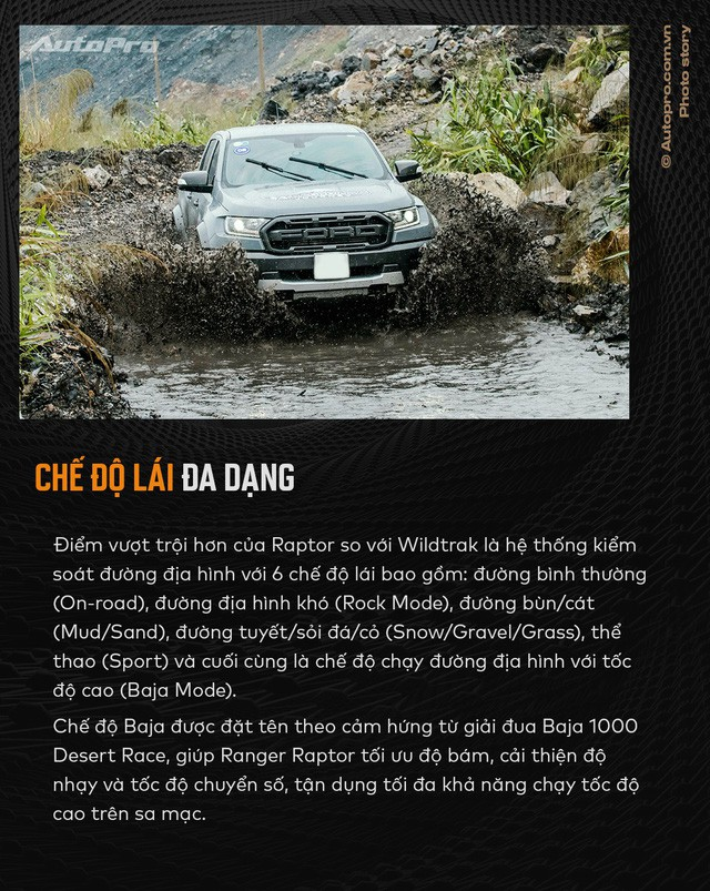 11 điểm chất nhất của Ford Ranger Raptor lý giải cơn sốt siêu bán tải - Ảnh 12.