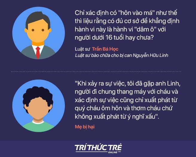 Toà trả hồ sơ vụ ông Nguyễn Hữu Linh sàm sỡ bé gái trong thang máy - Ảnh 4.