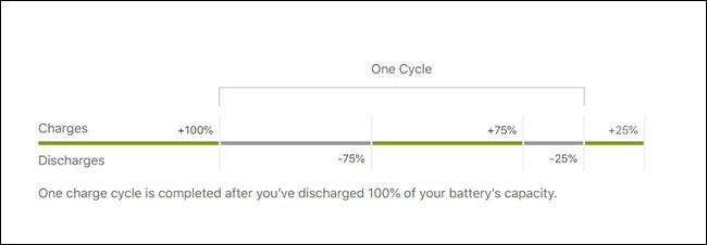 iOS 13 giúp Iphone tiết kiệm pin bằng cách chỉ cho sạc tới... 80% - Ảnh 2.