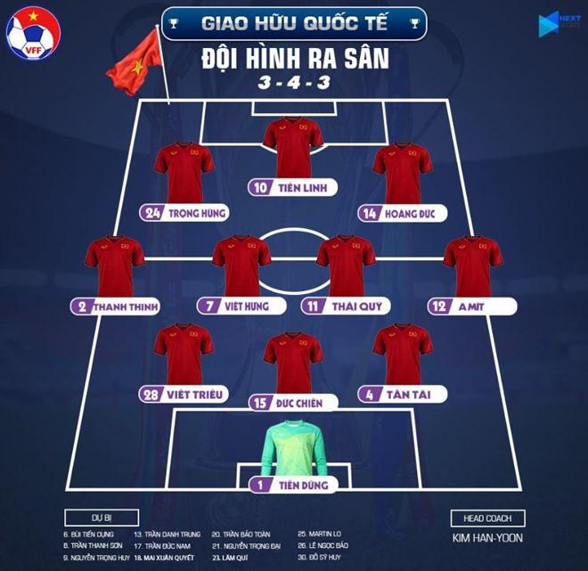TRỰC TIẾP U23 Việt Nam 2-0 U23 Myanmar: Phạm lỗi vì ức chế, Myanmar mất người - Ảnh 1.