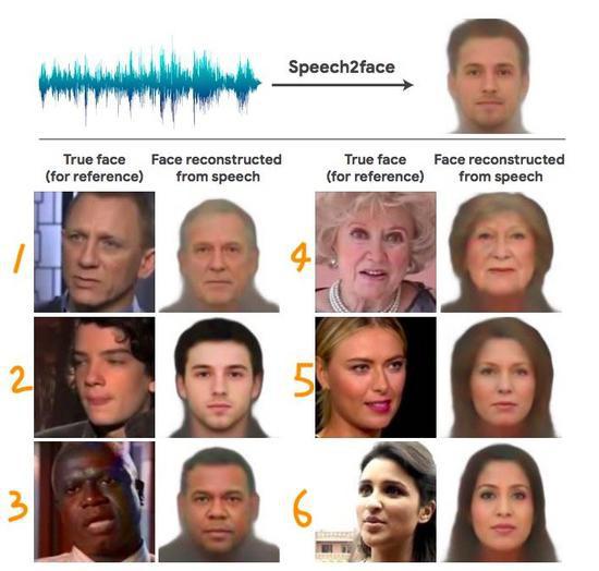 Chỉ cần 6 giây, AI sẽ phác họa được khuôn mặt của bạn từ giọng nói - Ảnh 1.