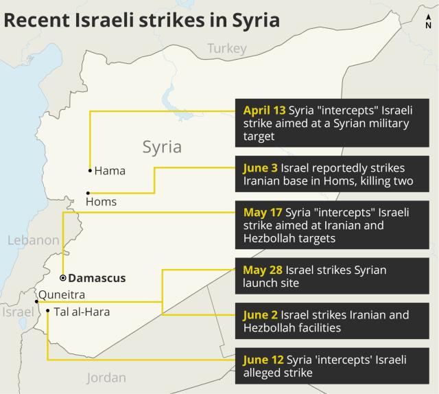 Đêm kinh hoàng với Syria: Hải quân, KQ Israel đồng loạt tấn công, thiệt hại khủng khiếp - Ảnh 1.