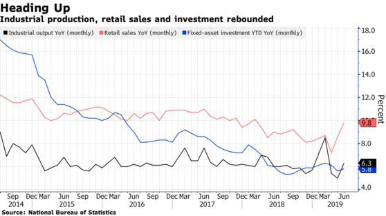 Kinh tế Trung Quốc đón tin xấu - Ảnh 1.