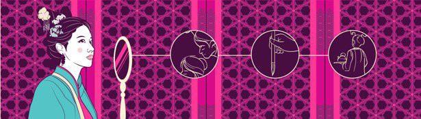 Cuộc sống chốn hậu cung Tử Cấm Thành: Nơi hồng nhan trở thành một lời nguyền và những lần tuyển phi tần nghiêm ngặt đầy ly kỳ - Ảnh 2.