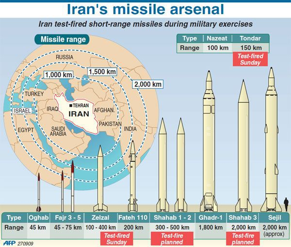 Anh gửi tàu chiến thứ 3 đến Vùng Vịnh: Át chủ bài của Iran sẽ kích hoạt chiến tranh? - ảnh 1