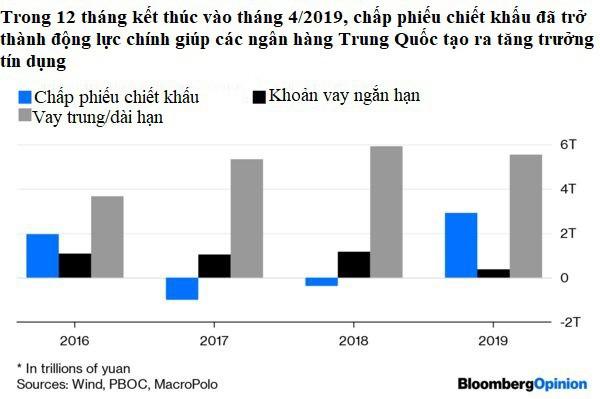 Lý do sâu xa khiến kinh tế Trung Quốc tăng trưởng thấp nhất 30 năm - Ảnh 2.