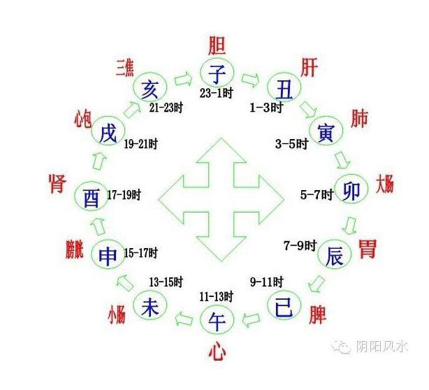 """Giờ Ngọ ba khắc"""": Thời điểm người Trung Quốc xưa hành quyết tử tù - Vì sao chọn giờ này? - Ảnh 2."""