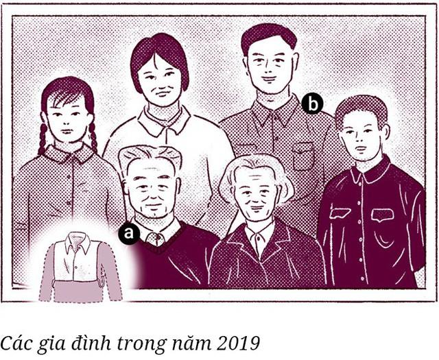 Từ tem phiếu đến smartwatch: Bộ tranh thú vị về sự thay đổi vượt bậc trong đời sống của người dân Trung Quốc sau 40 năm mở cửa nền kinh tế - Ảnh 3.