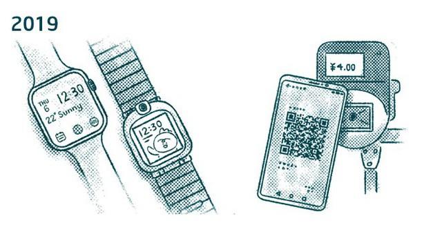 Từ tem phiếu đến smartwatch: Bộ tranh thú vị về sự thay đổi vượt bậc trong đời sống của người dân Trung Quốc sau 40 năm mở cửa nền kinh tế - Ảnh 7.