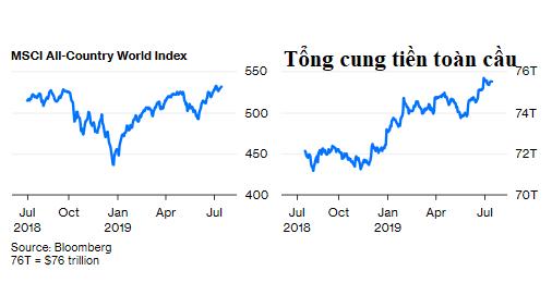 Trung Quốc chậm lại, thế giới… tiến lên? - Ảnh 1.