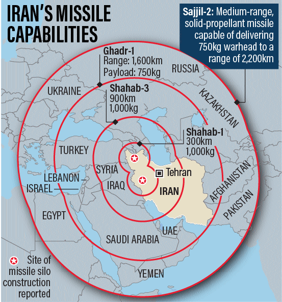 Cách tiếp cận sặc mùi thuốc súng của Mỹ với Iran: NATO của Trung Đông? - Ảnh 5.