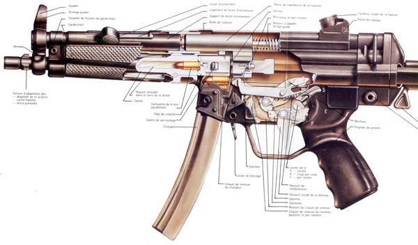 Tương lai chiến tranh đô thị thế kỷ 21: Sự thống trị của 6 loại súng tiểu liên? - Ảnh 8.