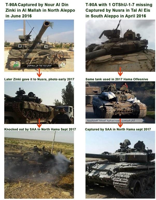 Sự thật gây sốc: 60% số xe tăng T-90 của Quân đội Syria đã bị phá hủy? - Ảnh 2.