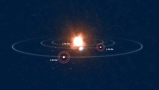 Hệ hành tinh lạ có 3 Trái đất hóa sao Kim - Ảnh 2.