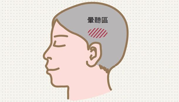 Đông y có 7 kiểu đau đầu: 2 huyệt vị quan trọng, hiệu quả giúp bạn giải phóng cơn đau - Ảnh 6.