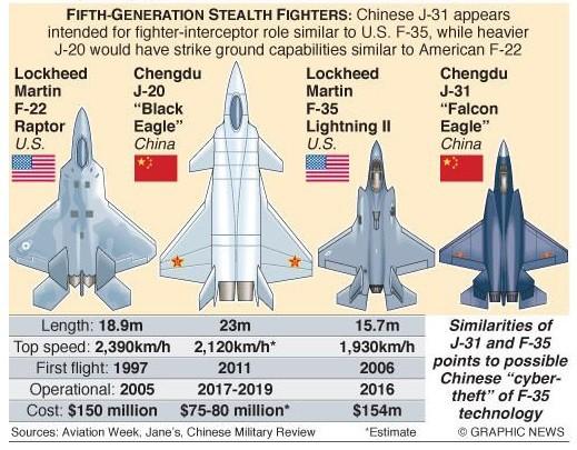 Bại binh trước F-22 có phục hận, trở thành máy bay tàng hình F-3 của Nhật? - Ảnh 5.
