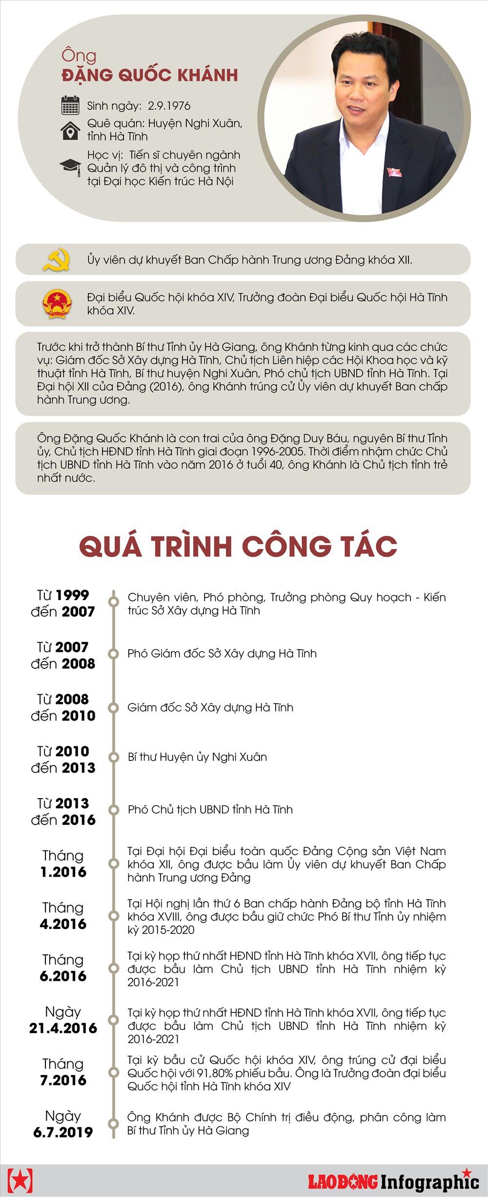 Infographic: Chân dung tân Bí thư Tỉnh ủy Hà Giang Đặng Quốc Khánh - Ảnh 1.