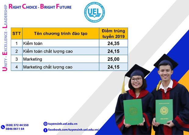 Điểm chuẩn các trường Đại học trên cả nước năm 2019 - Ảnh 76.