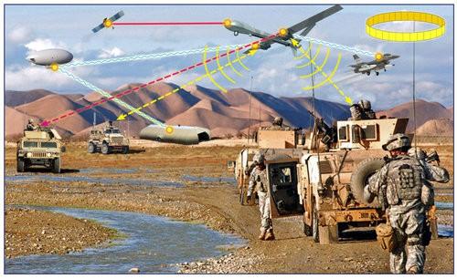 Mỹ chuẩn bị chiến tranh Thái Bình Dương lần 2: Chiến lược bẻ gãy sức mạnh của Trung Quốc? - Ảnh 3.