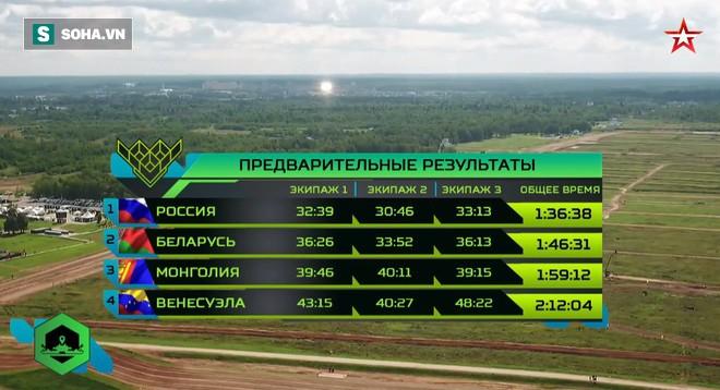 Sự cố đặc biệt nghiêm trọng đầu tiên tại Tank Biathlon 2019 - Lộ đối thủ của Việt Nam ở chung kết - Ảnh 27.