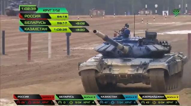 Không thể cướp chức vô địch của Nga ở chung kết siêu hạng Tank Biathlon 2019, các đối thủ tâm phục khẩu phục - Ảnh 15.