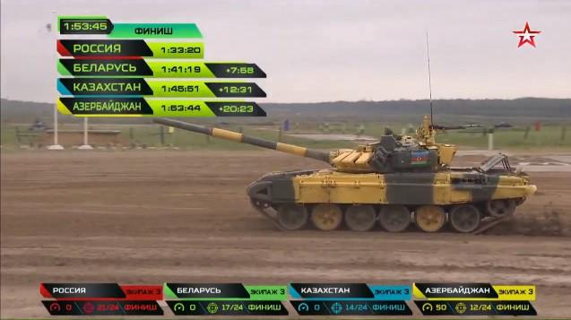 Không thể cướp chức vô địch của Nga ở chung kết siêu hạng Tank Biathlon 2019, các đối thủ tâm phục khẩu phục - Ảnh 2.